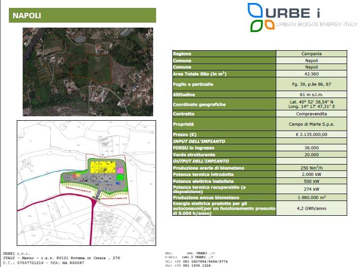 napoli-urbei-progetto